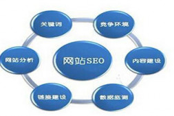 高德app下载_SEO优化对网站来说到底有什么重要意义